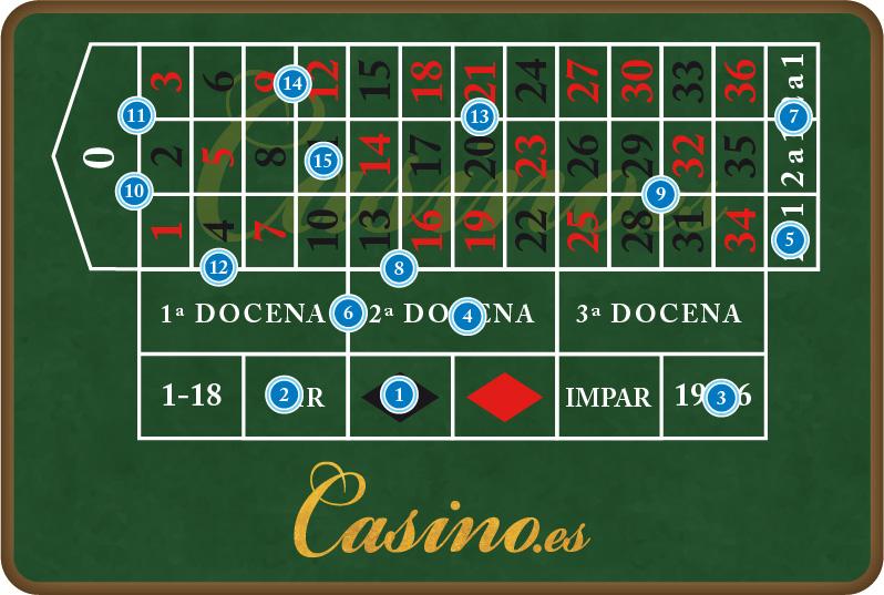Tabla de ruleta 240458