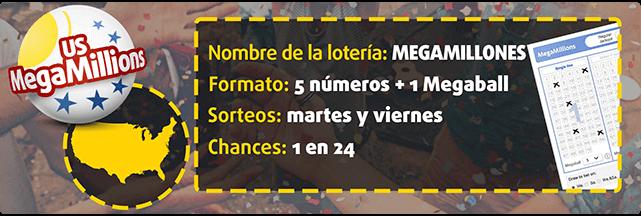 Lista confiablesen lotería 237033