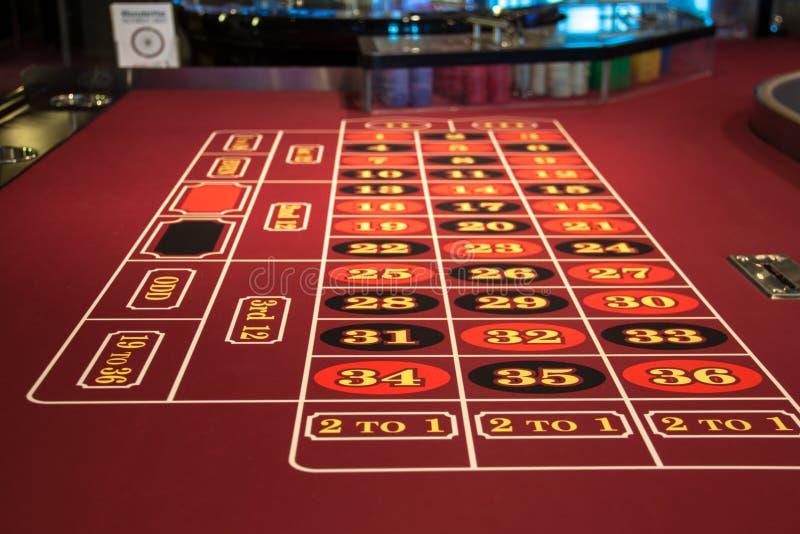 Tabla de ruleta 190370
